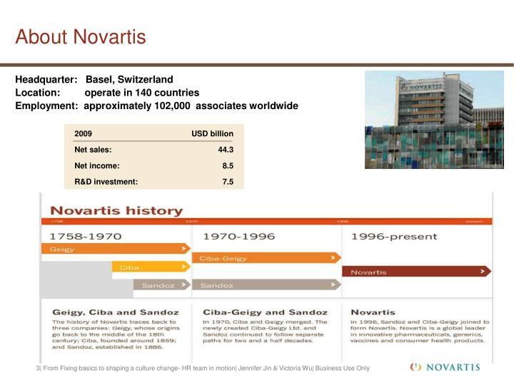 About novartis