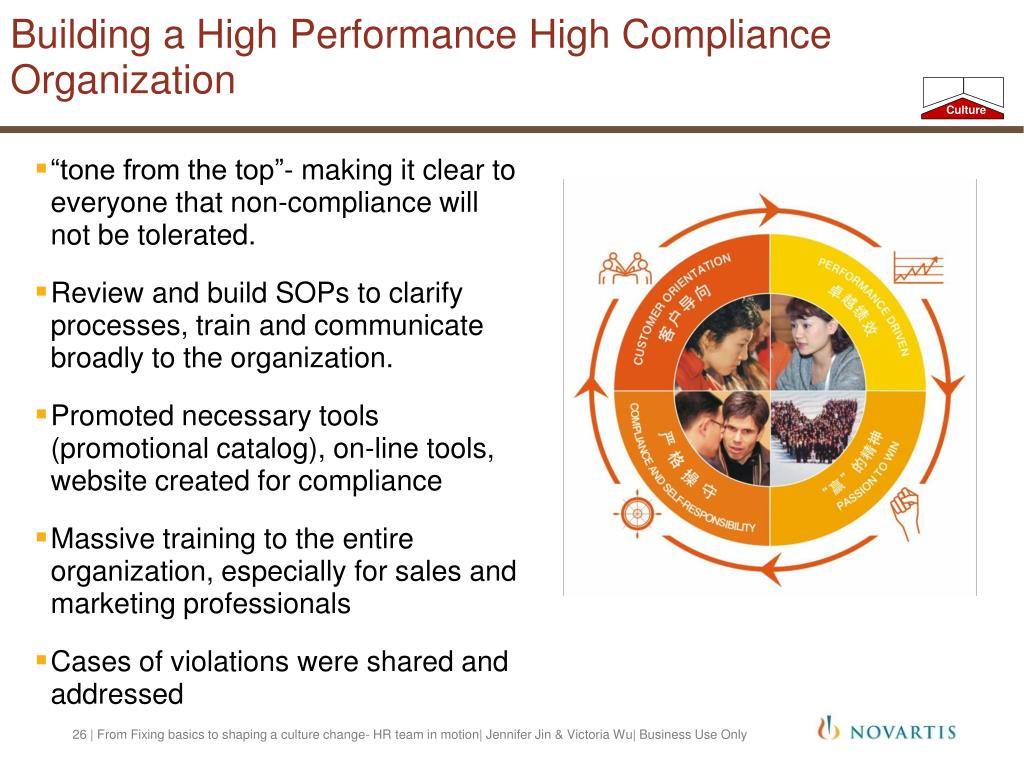 Building a High Performance High Compliance Organization