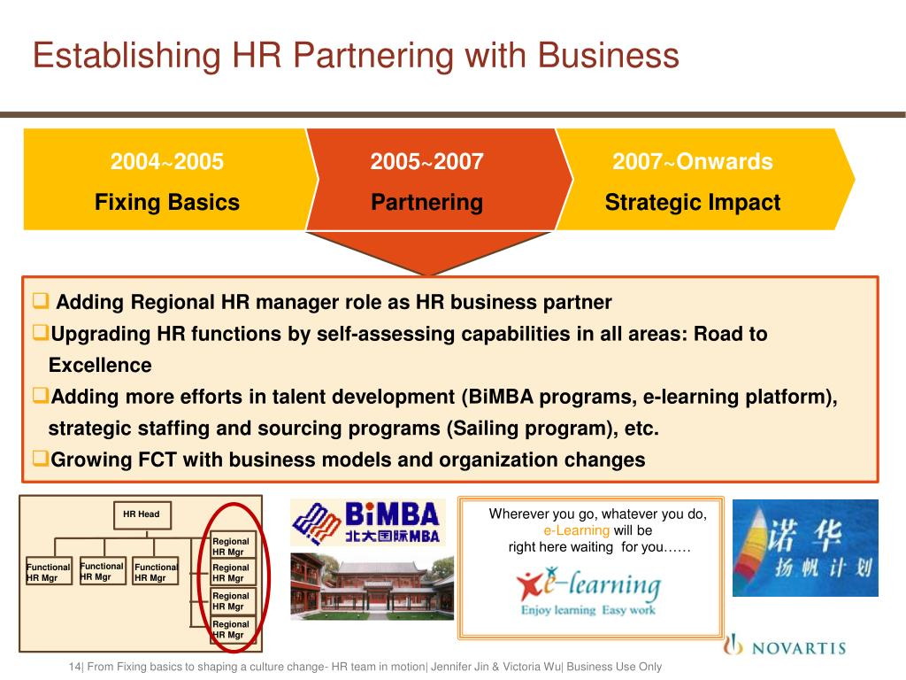 Establishing HR Partnering with Business