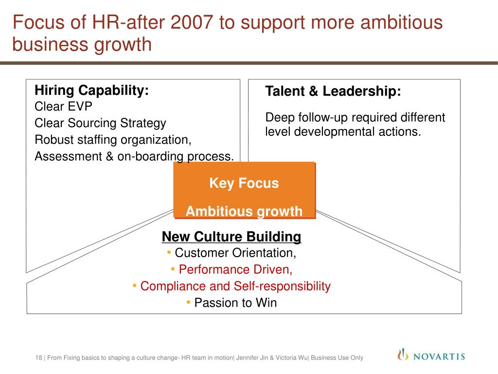 Focus of HR-after 2007 to support more ambitious business growth