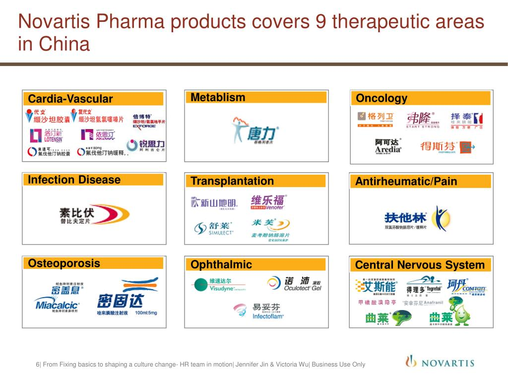 Novartis Pharma products covers 9 therapeutic areas in China