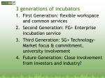 3 generations of incubators
