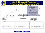 3 x 1 thought process individual progression