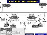 base mini curl mirror