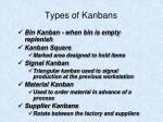 types of kanbans
