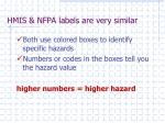 hmis nfpa labels are very similar