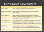 surveillance environment3