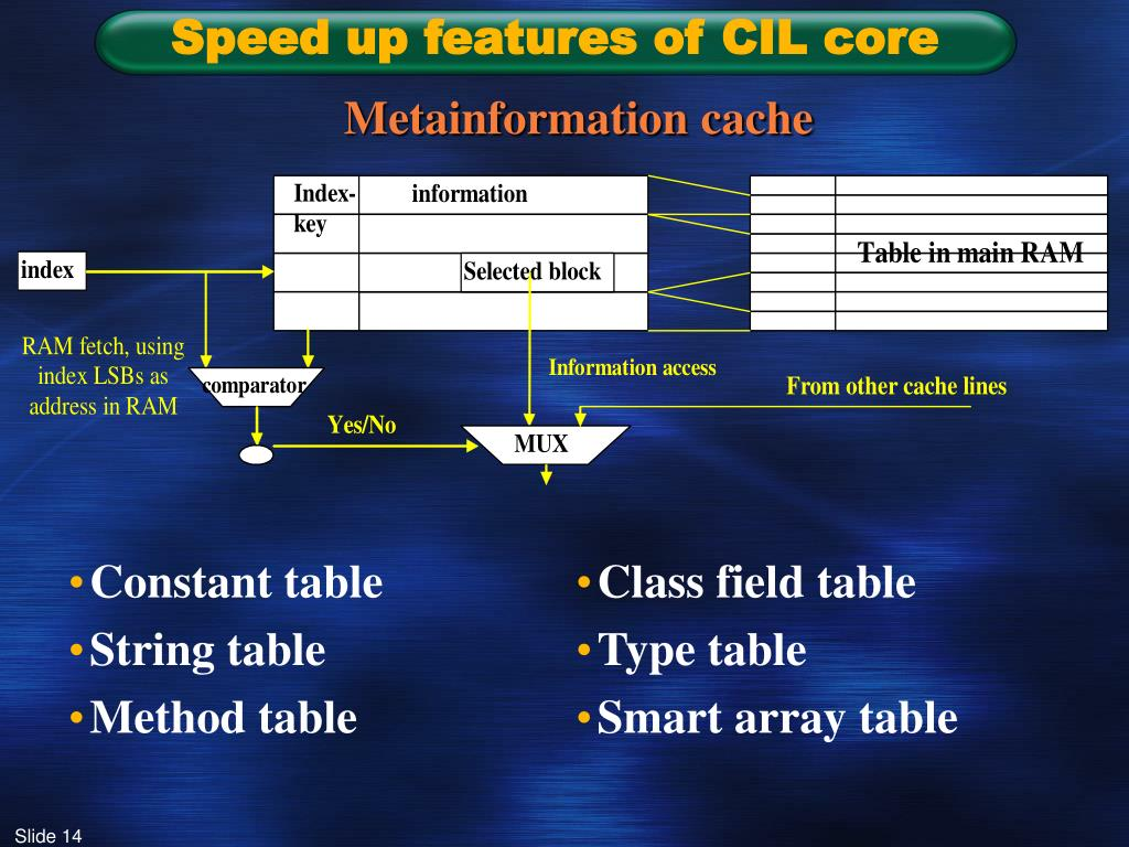 Speed up features of CIL core