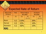 expected rate of return4