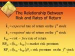 the relationship between risk and rates of return