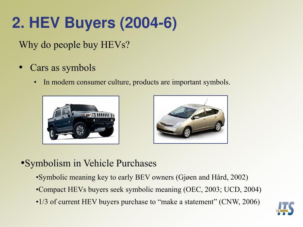 2. HEV Buyers (2004-6)
