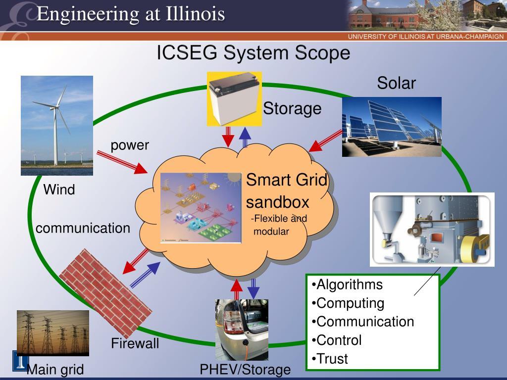 ICSEG System Scope
