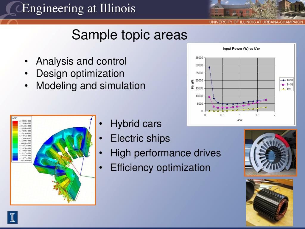 Sample topic areas