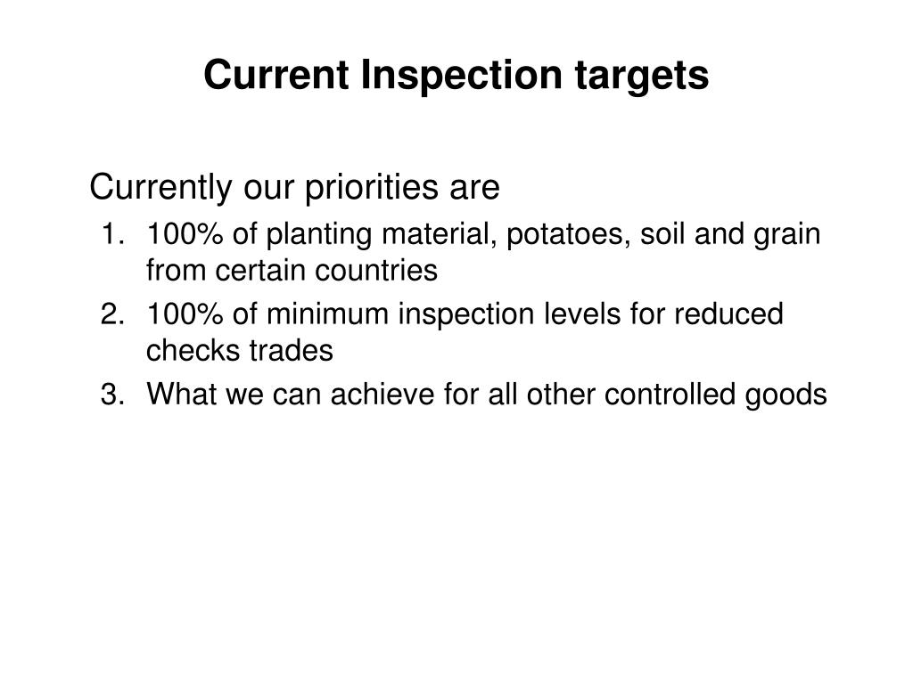 Current Inspection targets