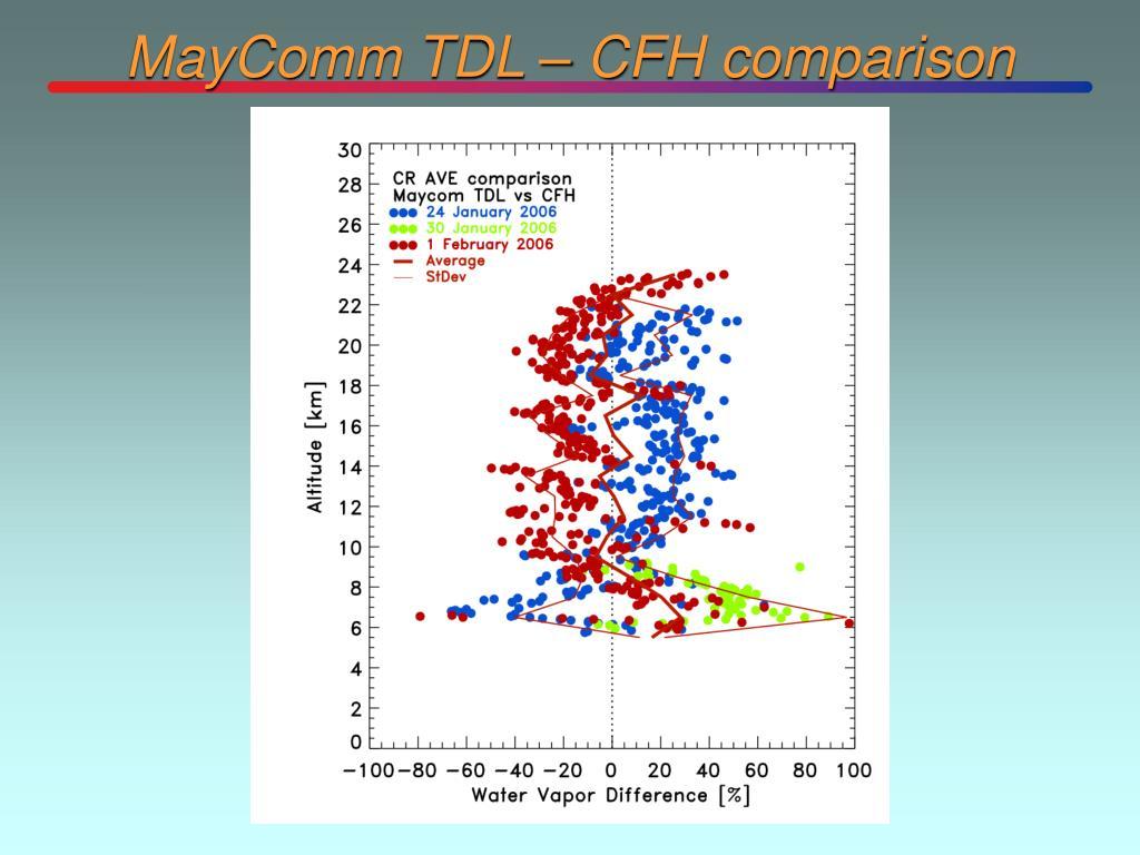 MayComm TDL – CFH comparison