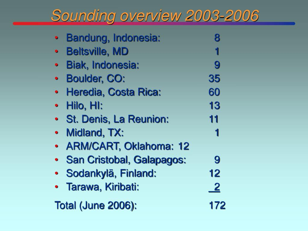 Sounding overview 2003-2006