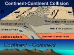 continent continent collision