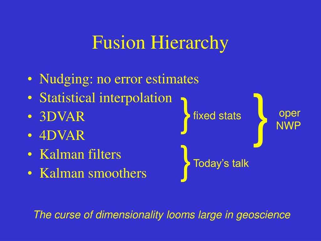 Fusion Hierarchy