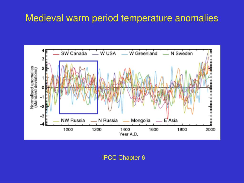 Medieval warm period temperature anomalies