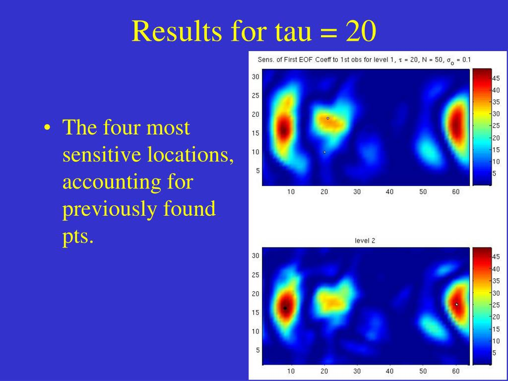 Results for tau = 20