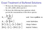 exact treatment of buffered solutions