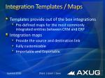 integration templates maps