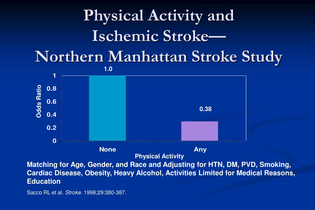 Physical Activity and
