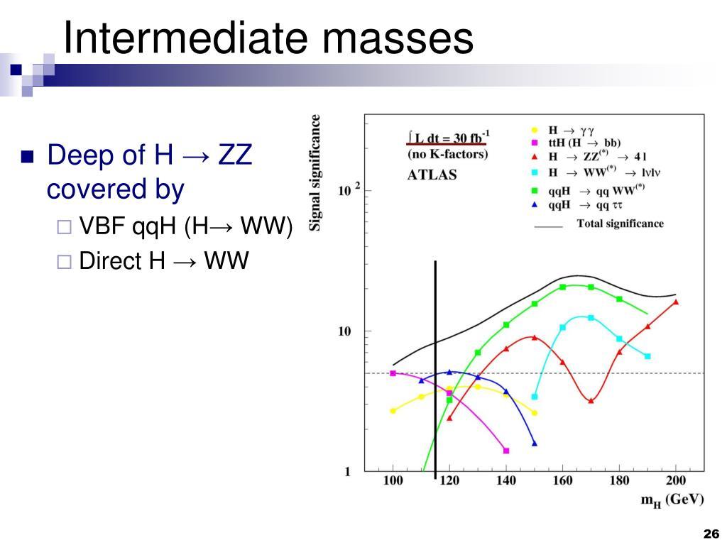 Intermediate masses