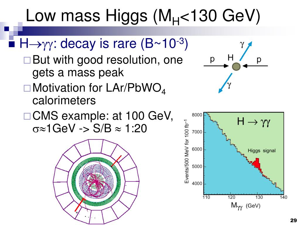 Low mass Higgs (M