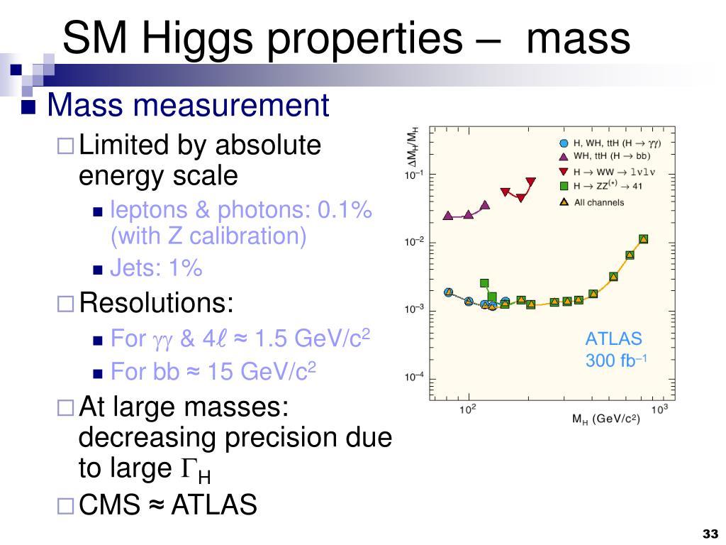 SM Higgs properties –  mass