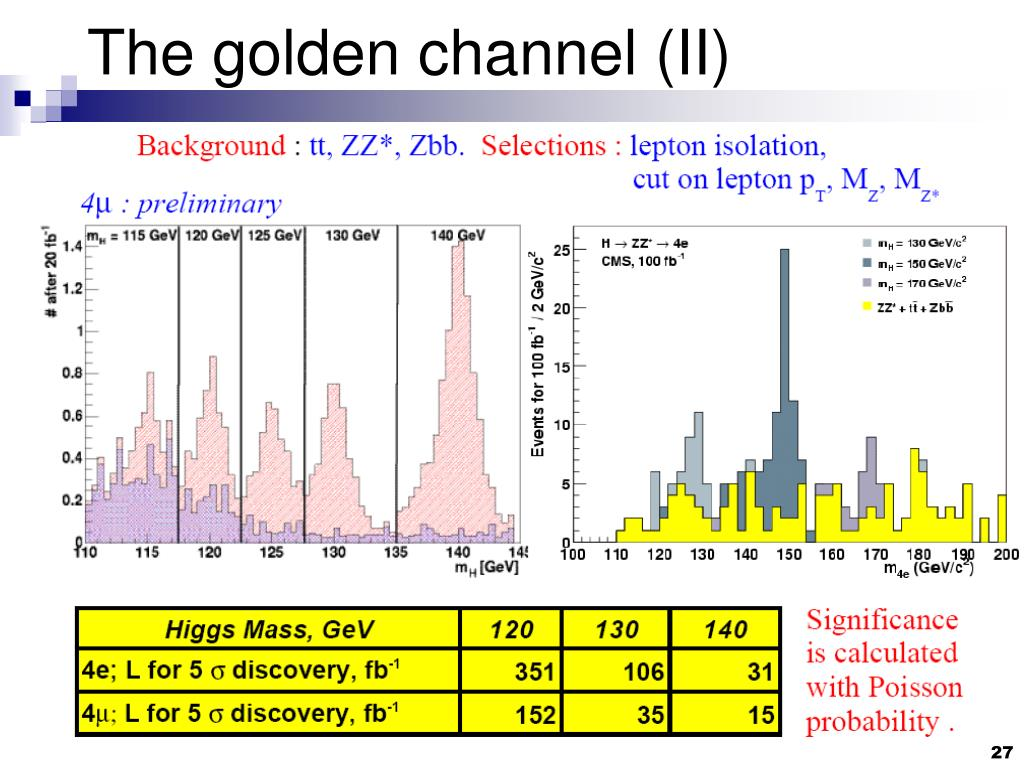The golden channel (II)
