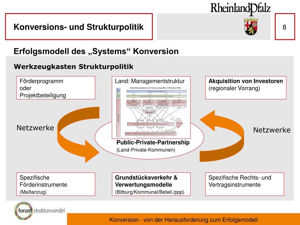 "Erfolgsmodell des ""Systems"" Konversion"
