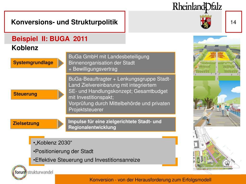 Beispiel  II: BUGA  2011