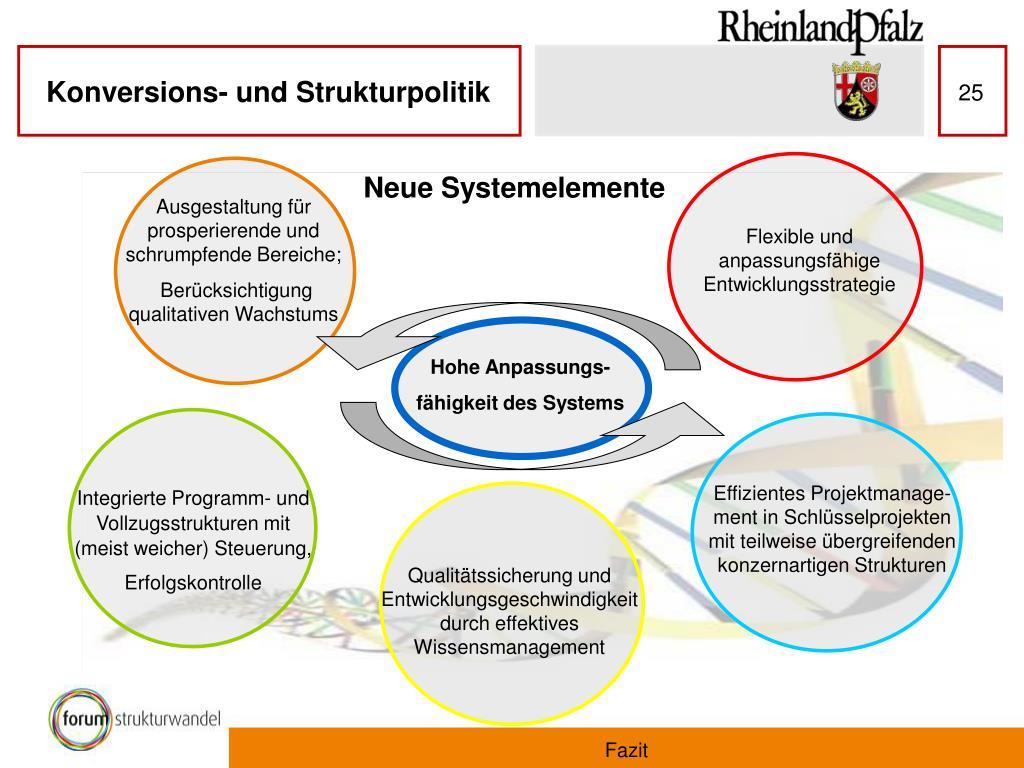Neue Systemelemente