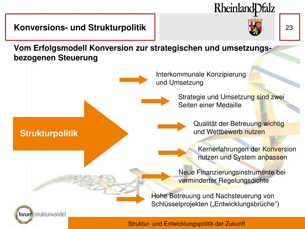 Vom Erfolgsmodell Konversion zur strategischen und umsetzungs-bezogenen Steuerung