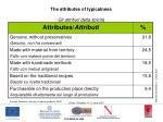 the attributes of typicalness gli attributi della tipicit