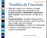 troubles de l rection