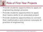 role of first year projects