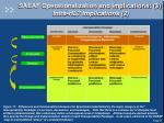 saeaf operationalization and implications 3 intra hl7 implications 2