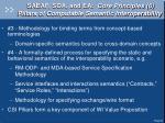 saeaf soa and ea core principles 6 pillars of computable semantic interoperability