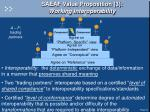 saeaf value proposition 3 working interoperability