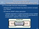 the lens of saeaf 5 computable semantic interoperability csi