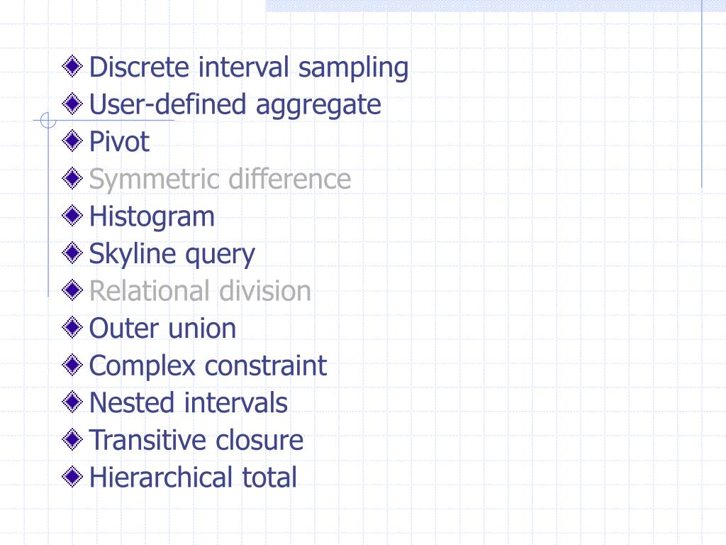 Discrete interval sampling