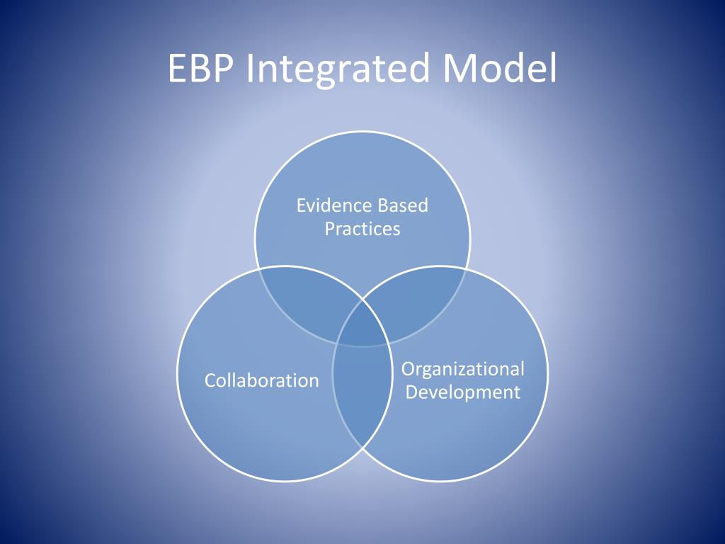 EBP Integrated Model
