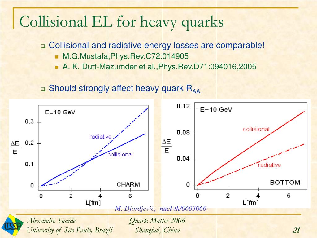 Collisional EL for heavy quarks