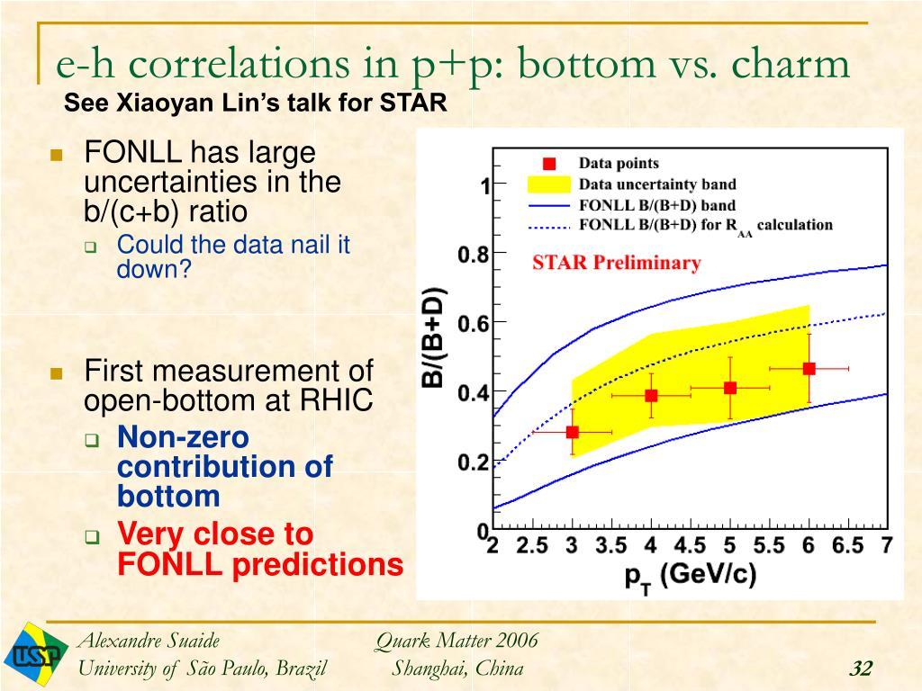 e-h correlations in p+p: bottom vs. charm