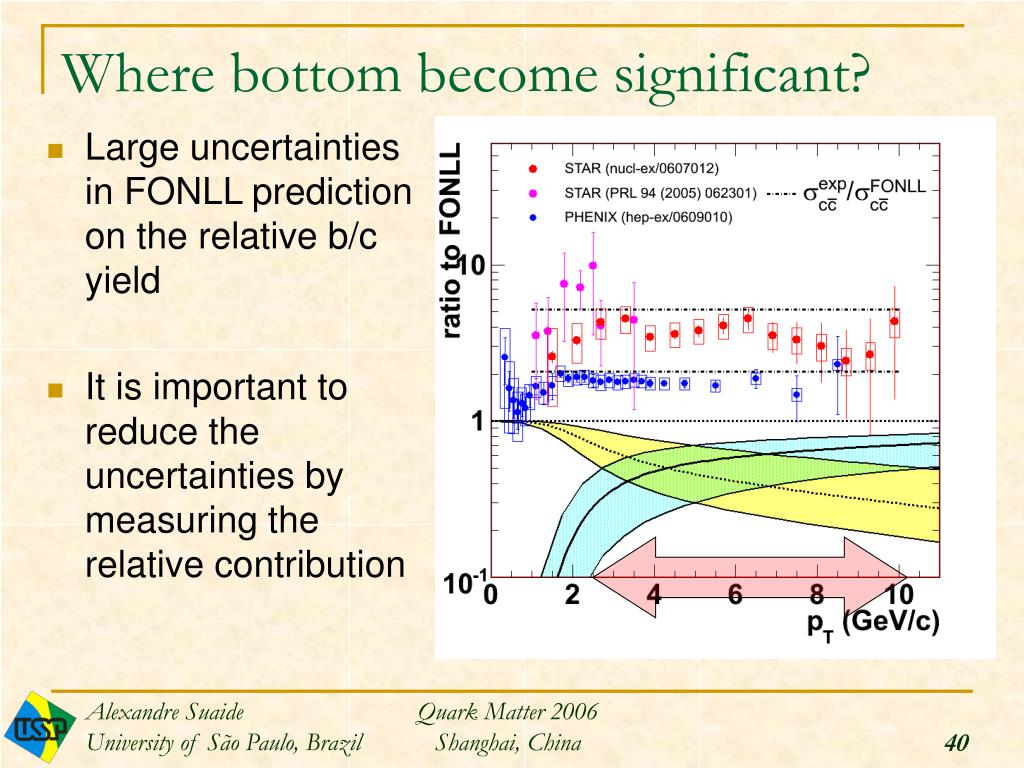 Where bottom become significant?