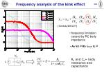 frequency analysis of the kink effect