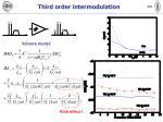third order intermodulation