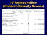 iv aminophylline children severity scores